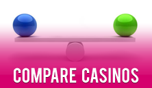 Compare Online Slot Casinos