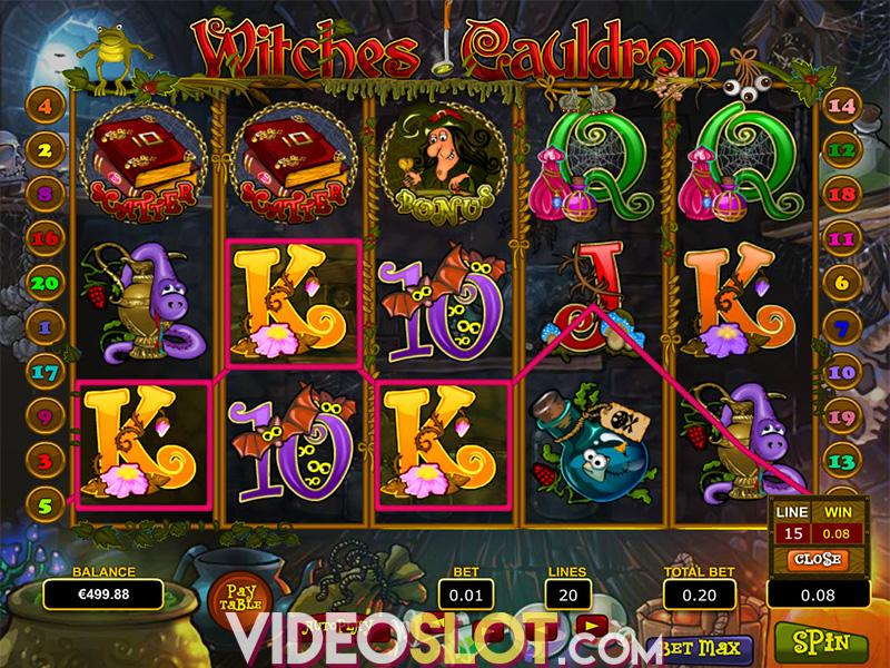Renoir riches online slot game